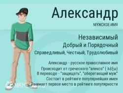 Имя Александр
