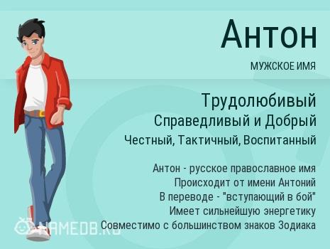 Имя Антон и совместимость