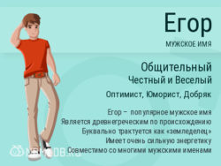 Имя Егор