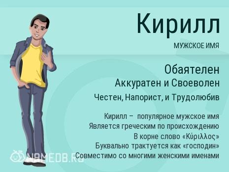 Имя Кирилл