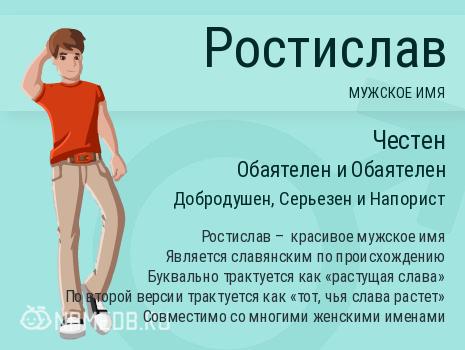Имя Ростислав