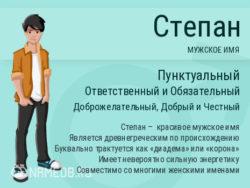 Имя Степан