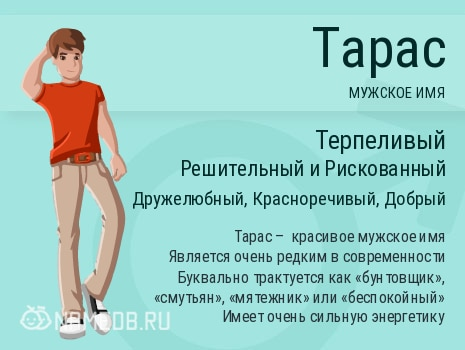 Имя Тарас