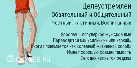 Доклад на тему имя ярослав 5787