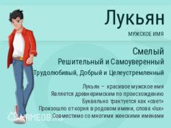 Имя Лукьян