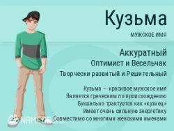 Имя Кузьма
