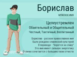 Имя Борислав