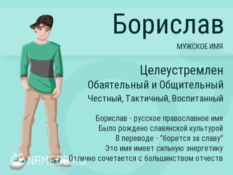 Имя Борислав и совместимость